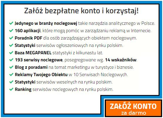portale noclegowe w polsce serwisy