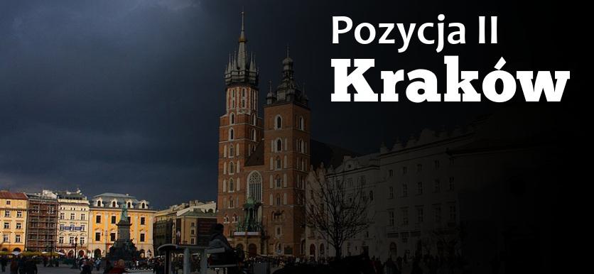 Jakie miasta zarabiają najwięcej na turystach?Pozycja 3 - Kraków