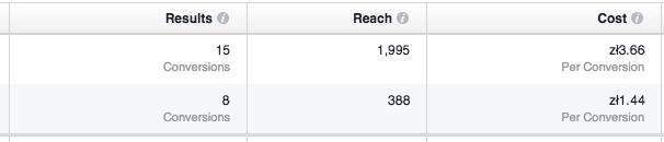 reklama facebook stawka