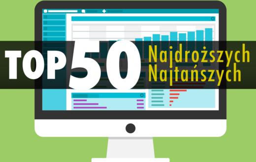 TOP 50 najdroższych i najtańszych ulic w Warszawie - rok 2020